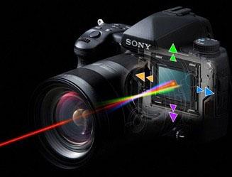 уроки фотографирования