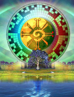 часовые пояса мира