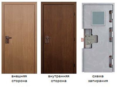 двери мультилок
