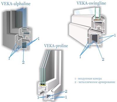 пластиковые окна компании Veka