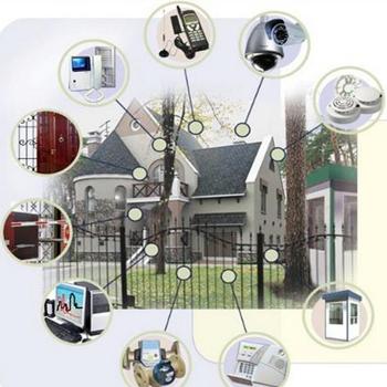 технические системы безопасности на предприятии