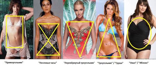каталог производителей белорусской одежды