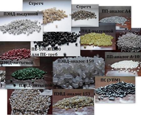 доска объявлений рынка полимеров