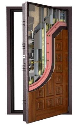 купить двери в Казани