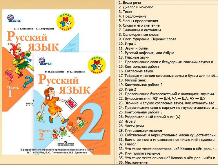 русский язык 2 класс рабочая тетрадь Канакин Горецкий