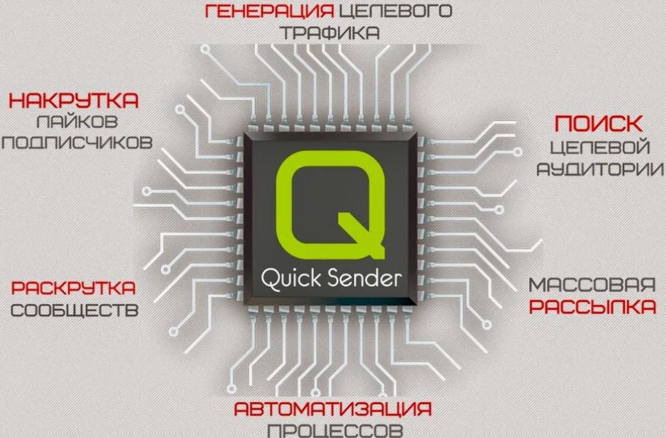 программа для раскрутки группы и продвижения Вконтакте Quick Sender