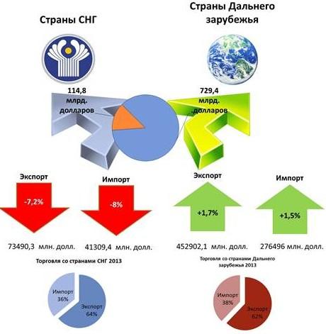 таможенная статистика экспорта необработанного алюминия
