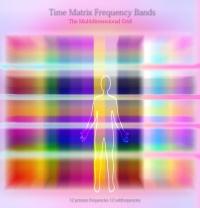 Диапазон частот матрицы времени