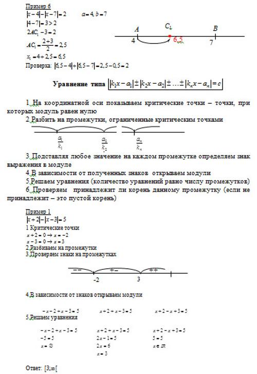 Графическое решение уравнений с модулями