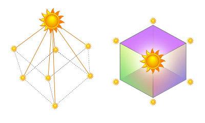 Лиза Ренее - Духовное Солнце