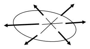 Основные понятия статики. Система сходящихся сил