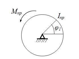 Основы ТММ